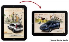 Advertisers Recycle Print Ads For Tablets