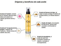 aceite de argán lendan oil essences llar.co