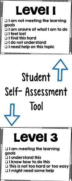Help students self assess their understanding of a topic with these assessment posters. ($)