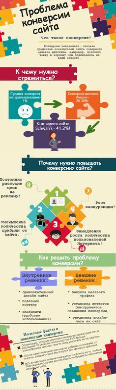 Партнёрские Программы: Как решить проблему конверсии сайта в Инфографике