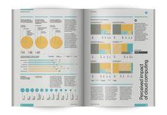 Infographic Survey: Navigating the Cloud by The Design Surgery, via Behance