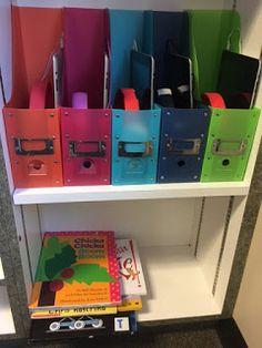 Listening Centers-Daily 5 Kindergarten!