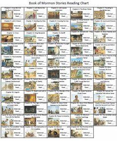 Book of Mormon Stories Reading Chart - visual for young readers Book Of Mormon Scriptures, Book Of Mormon Stories, Lds Books, Mormon Book, Scripture Reading Chart, Family Scripture, Scripture Study, Lds Seminary, Lds Church