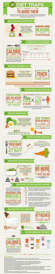 10 Common Diet Traps Infographic