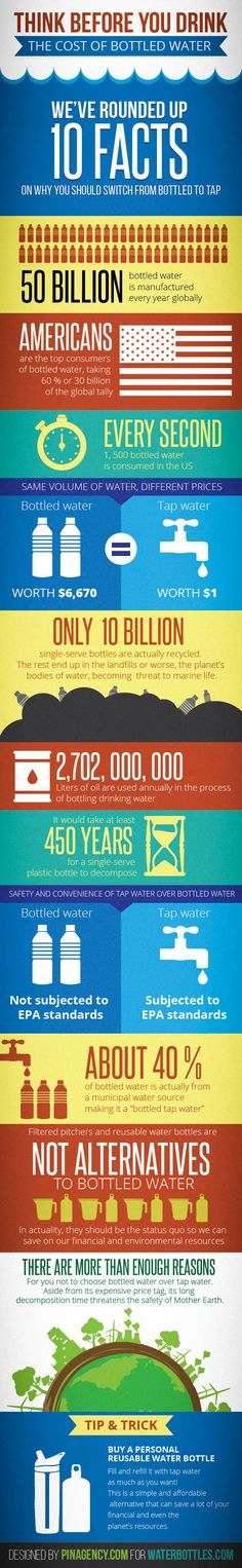 Think Before You Drink: The Cost Of Bottled Water #infographic #sustainability