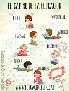 El camino de la educación. ¿Falta algo? Sí, compartir. ¿Algo más? ¿Qué pensáis?