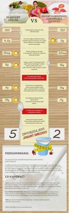 Jogurt grecki VS jogurt o obnizonej zawartosci tluszczu  - wiecej po kliknieciu w obrazek