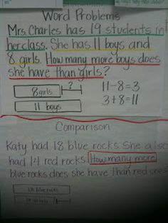 word problems chart