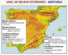 Las unidades de relieve exteriores a la Meseta son el Macizo Galaico, Montes Vascos, Pirineos, Cordillera Costero Catalana y Sistemas Béticos.