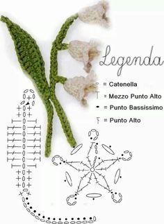 44 Best Ideas Crochet Flowers And Leaves Knitting Crochet Leaves, Crochet Motifs, Crochet Flower Patterns, Crochet Diagram, Freeform Crochet, Crochet Chart, Thread Crochet, Crochet Flowers, Crochet Stitches