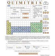 la tabla peridica que te dice para qu sirve cada elemento chemistry teaching ideas and social studies - Tabla Periodica Keith Enevoldsen En Espanol