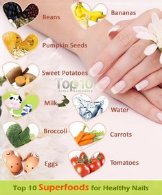 Top 10 Superfoods for Healthy Nails