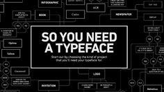 The Deduction of Typography