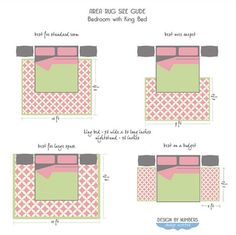 bedroom area rugs. A Quick Reference Guide to Area Rug Sizes in Bedrooms with King Beds Over  the Bedroom Sleepy Pinterest Master bedroom