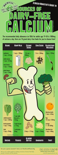 FRIDGE MATERIAL: Sources of #dairyfreecalcium. #gethealthy #cleaneating | https://www.facebook.com/ILikeMonicaWard?ref=br_tf