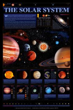 Solar System Chart by The Spaceshots