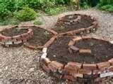 spiral raised bed/brick
