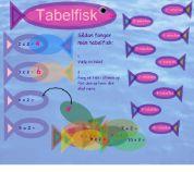 Tabelfisk - Træn de små tabeller