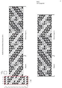 Lautanauhat/Tablet weaving