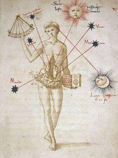 Woman with sun, moon and inner planets, Paulus Grillandus. Grilandas inventum libri VI. Florence, 1506-1507.