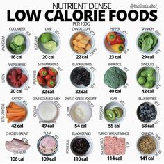 ・・・ Bearing in mind the traces of many additional micronutrients within this sample list of foods, this is a brief synopsis of their main vitamins and minerals alongside Calorie Dense Foods, No Calorie Snacks, Low Calorie Recipes, Diet Recipes, Low Calorie Foods List, Calorie Intake, Calorie Diet, Healthy Meal Prep, Healthy Tips