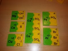 Manipulatives students can use to make ionic compounds and write their chemical formulas. Print positive and negative ions in different colors. Chemistry Basics, Chemistry Posters, Chemistry For Kids, Study Chemistry, Chemistry Classroom, Chemistry Lessons, Teaching Chemistry, Science Chemistry, Science Lessons