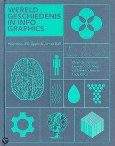 Wereldgeschiedenis in infographics