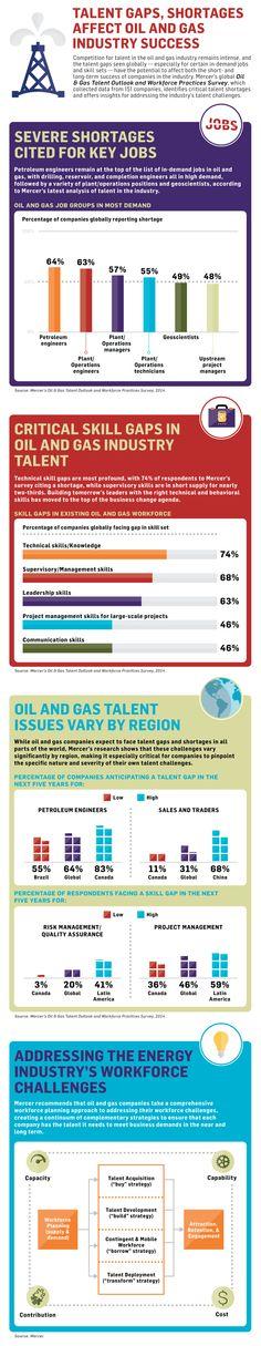 Petroleum Engineer Job Description | 34 Best Petroleum Engineering Images Petroleum Engineering Job