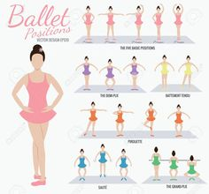 basic ballet terms for kids - Yahoo Image Search Results
