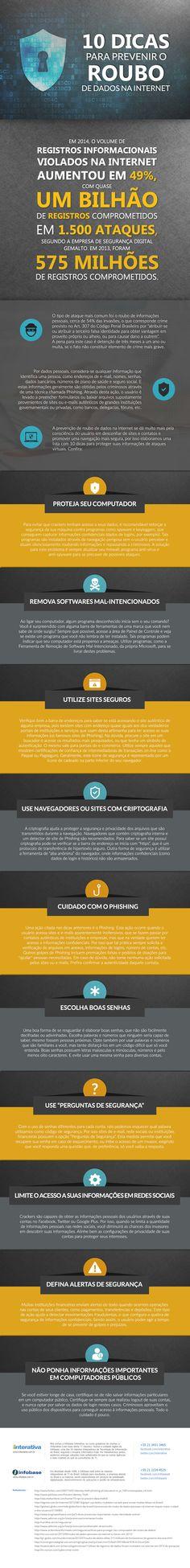 5cd8302a5d674 Infográfico traz 10 dicas de como proteger seus dados na internet   Smart  Automação