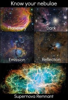 Astronomie # # # # # We have quickly added all the articles about sky and astronomy to our website. Astronomie # # # # # wishing you a pleasant moment on our … Cosmos, Orion Nebula, Andromeda Galaxy, Helix Nebula, Carina Nebula, Solar Nebula, Eagle Nebula, Space And Astronomy, Astronomy Facts