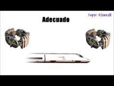 ¿Cómo funciona el tren más rápido del mundo? | Levitación magnética (Maglev) - YouTube Magnetic Levitation, Youtube, The World, Home, It Works, Train, Future Tense
