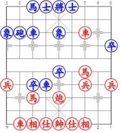 Trung cuộc đại toàn. Đỏ tận dụng sơ hở cánh trái của Xanh khoét sâu vào đó và giành chiến thắng. Useful middle game. Red first to win by utilizing the weak side of Blue. Enjoy! #xiangqi #chinesechess #chessfan Trích từ: Trung cuộc đại toàn Fen: 2haka3/9/ecr1e1R2/8p/9/4p1H2/P1pr2P1P/2H1C4/9/1REAKAE2 Answer: http://ift.tt/2dUYNda