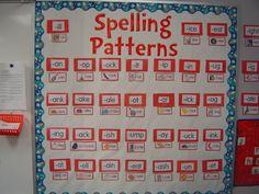 Spelling Anchor Board