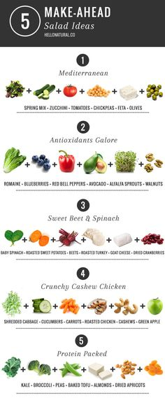 Make Ahead Salad Ideas | rebelDIETITIAN.US
