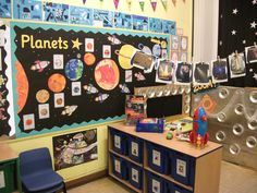 Nice display, would be good next to a spaceship role play area or book corner