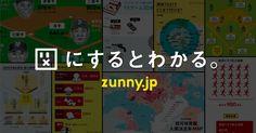 ZUNNY(ズーニー)は、ニュースや情報を「図に」してみなさんにお届けするサイトです。 インフォグラフィック・ニュースで、新しい情報の眺め方を見つけてください。