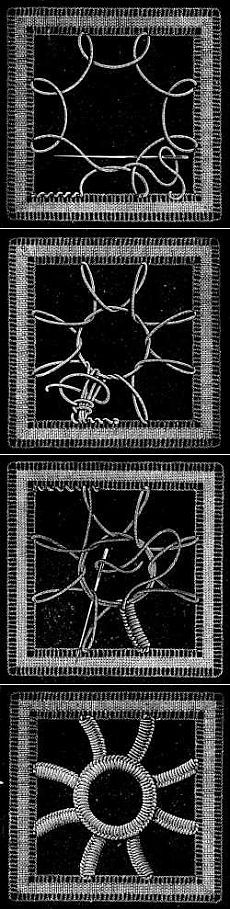 Ιρλανδική Lace - Κεφάλαιο XIII - Εγκυκλοπαίδεια του κεντήματος, της Ιρλανδίας δαντέλα υλικά, ιρλανδικά σχέδια δαντέλα, τακ τις πλεξούδες, τα μπαρ και διαφόρων ειδών, ράμματα Εισαγωγή