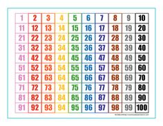 COLOR Hundreds Chart . colors used in the columns show students patterns . 3 color charts (one w/out numbers), 2 B/W (one w/out numbers) 100 Chart, Hundreds Chart, Student Learning, Teaching Math, Teaching Ideas, Fun Math, Math Math, 100 Days Of School, School Stuff