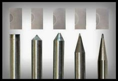 Tungsten grinding