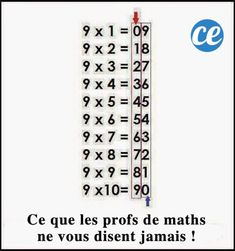 Here ya go, an easy way to learn our Multiplication tables. Go to have teaching kids math My teacher showed me this Multiplication Tricks, Multiplication Tables, Fractions, Math Help, How To Learn Math, Math Problems, School Hacks, Math School, Primary School