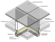 Glass flooring system