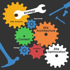 How can you improve your #OnPage #SEO factors?