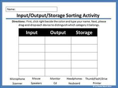 Label the Parts of the Computer & Sorting Interactive Activities