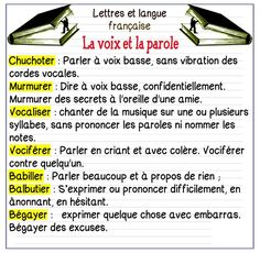 La voix et la parole French Verbs, French Grammar, French Phrases, French Quotes, French Sayings, Basic French Words, How To Speak French, Learn French, French Language Lessons