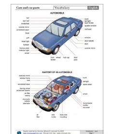 Teacher Veronica Gilhooly PDF: Car-parts-picture-dictionary. English Tips, English Class, English Lessons, English Grammar, Learn English, English Language Learning, Learning Spanish, Teaching English, English Teachers