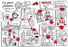 Visual Thinking, Design Thinking, Sketch Notes, Storyboard, Art For Kids, Doodles, Study, Scrapbook, Holiday Decor