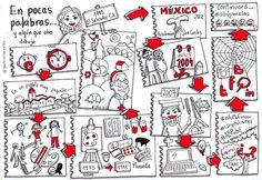 Garbiñe Larralde presenta su #visualthinking en #dibujamelas http://dibujamelas.blogspot.com.es/2015/12/me-presento-desde-bilbao.html