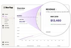 RevTap is a Shopify analytics app for data-driven marketing. Get Shopify business intelligence today! Set Up Google Analytics, Analytics Dashboard, Business Marketing, Business Tips, Customer Behaviour, Know Your Customer, Marketing Automation, Business Intelligence
