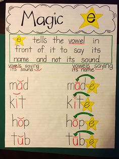 Magic E Anchor Chart Reading Kindergarten Anchor ChartsYou can find Anchor charts and more on our website.Magic E Anchor Chart Reading Kindergarten Anchor Charts Anchor Charts First Grade, Kindergarten Anchor Charts, Reading Anchor Charts, Kindergarten Reading, Teaching Reading, Grammar Anchor Charts, Math Charts, Phonics Rules, Teaching Phonics